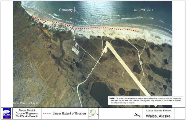 Wales Erosion